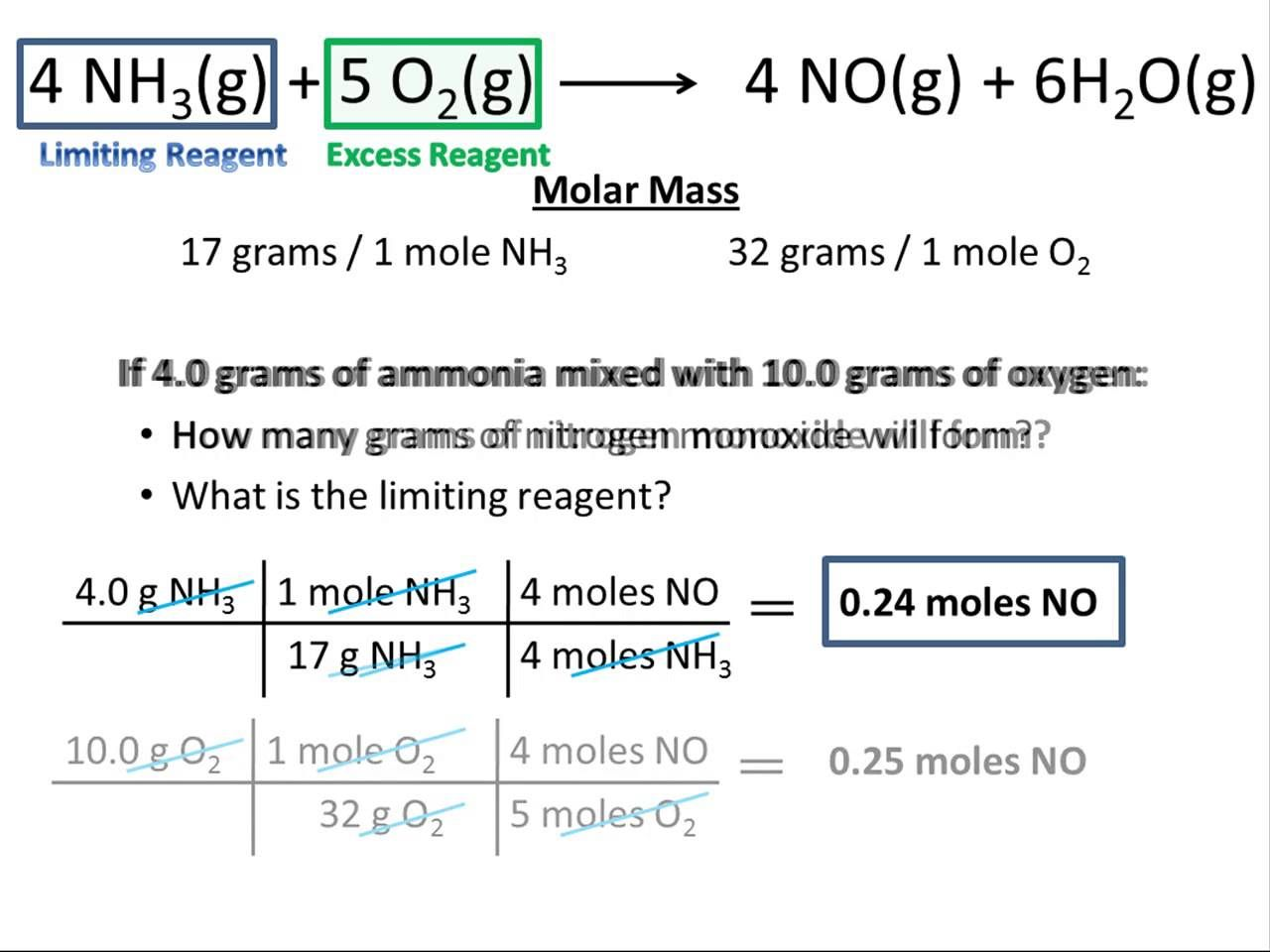 Limiting Reagents Grams To Grams Chemistry Study Tips Molar Mass