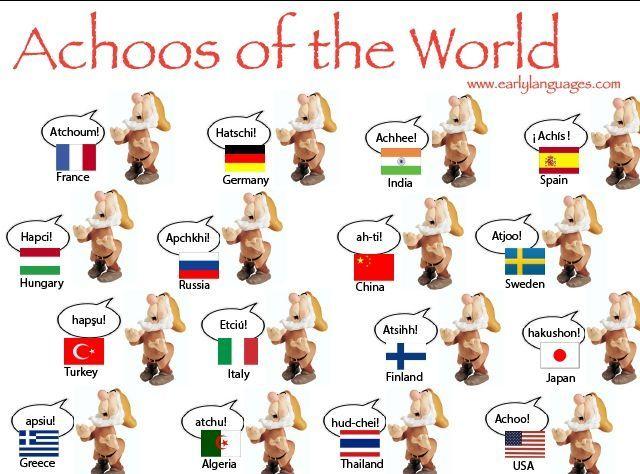 Languages Google Search Languages Pinterest Language - All languages in the world