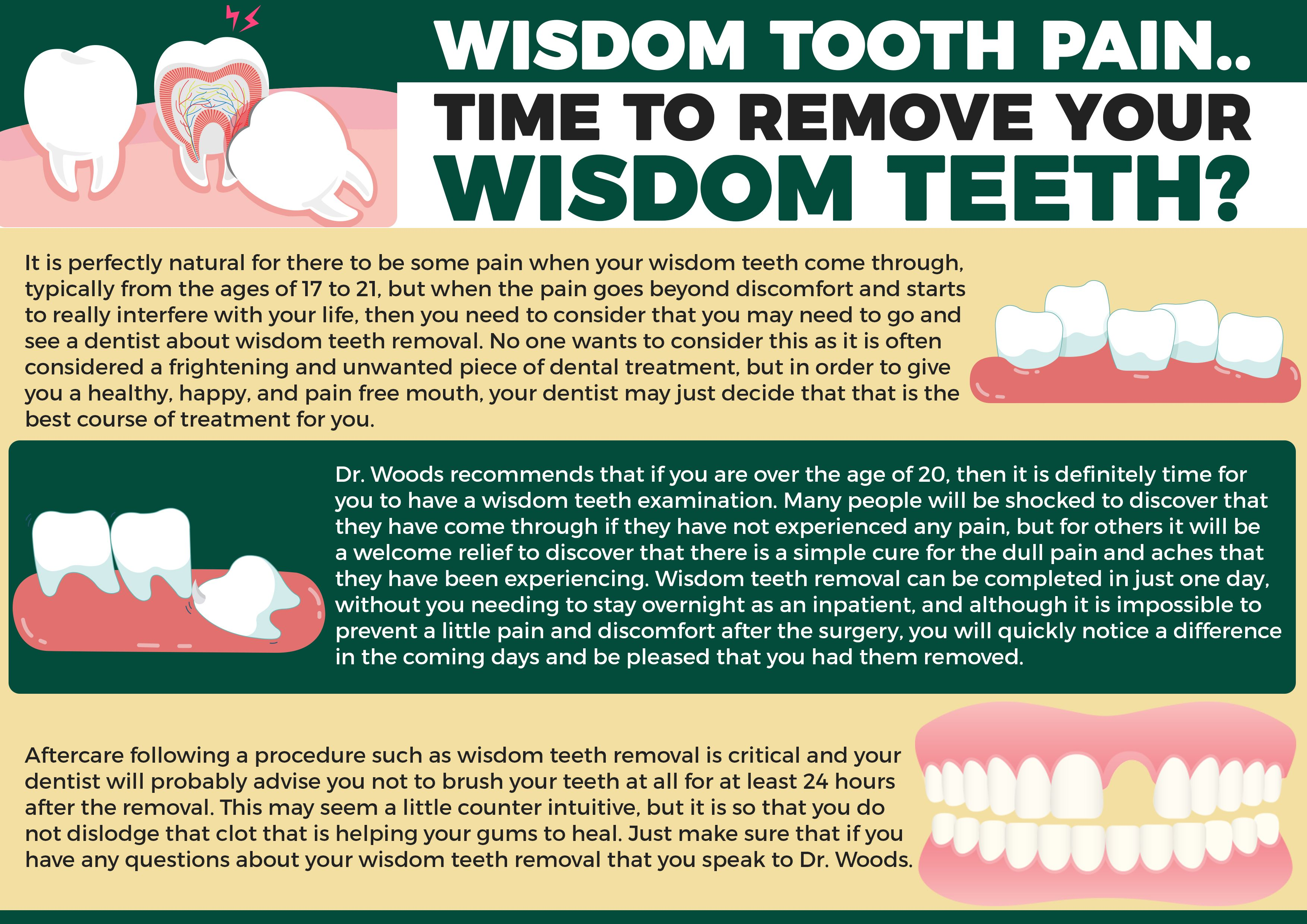 Is It Time To Remove Your Wisdom Teeth Holistic Dentist Wisdom