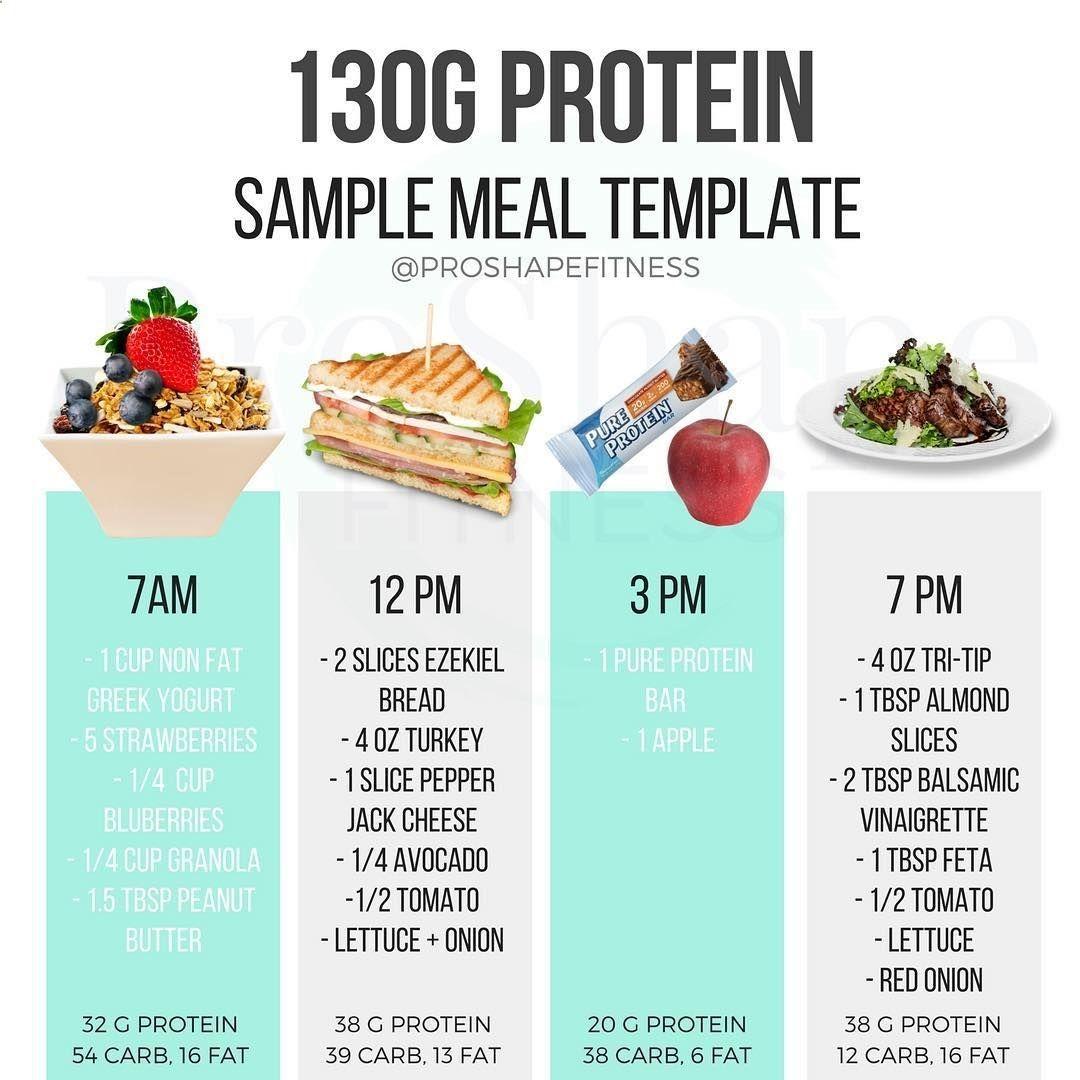 6 meals a day diet plan sample menu