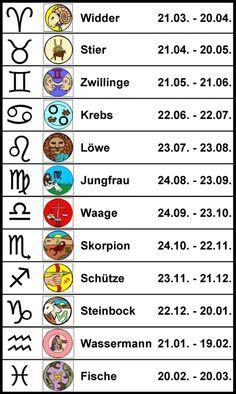 Sternzeichen Tattoo Sterrenbeeld Tatoeage Und Symbolen