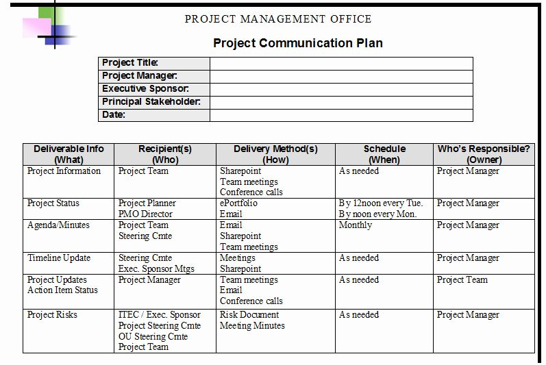 Simple Communication Plan Template New Project Management