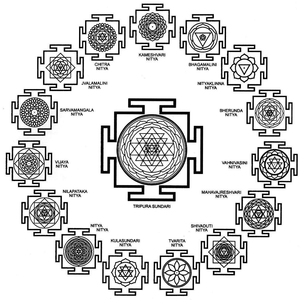 Hindu tantra and kabbalistic judaism sri yantra tantra and judaism hindu tantra and kabbalistic judaism biocorpaavc