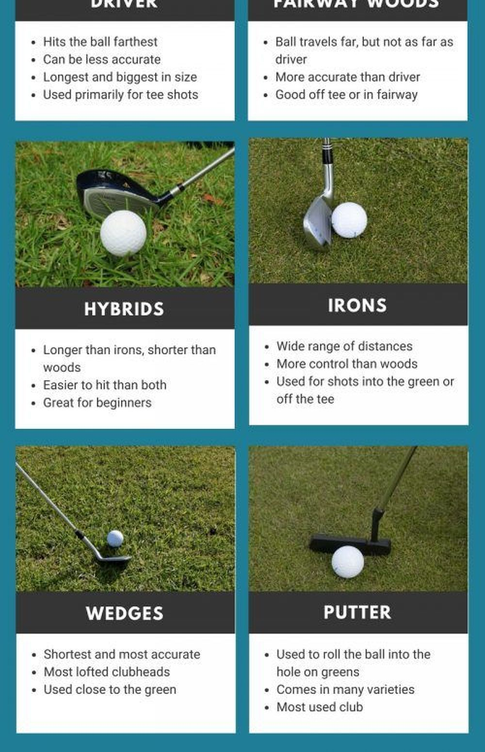 Golf Club Names And Uses A Beginner S Guide To Types Of Golf Clubs Golf Chipping Tips For In 2020 Golf Chipping Tips Golf Chipping Chipping Tips