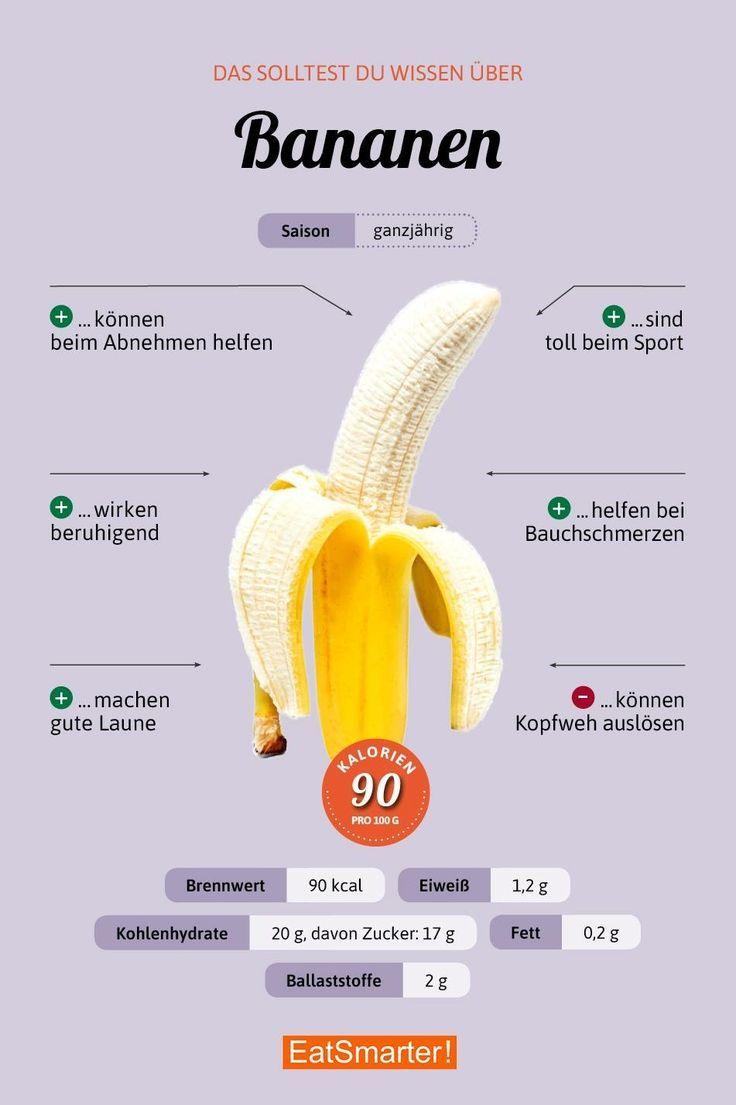 Banane Obst vegan - Zara Blog #vitamins