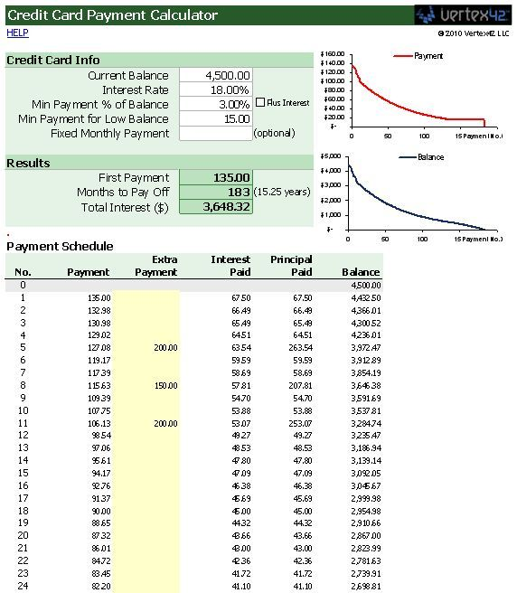 Calculate Your Credit Card Fee Now Use This Free Template For Excel To Figure How Much Your Paying Off Credit Cards Credit Card Statement Interest Calculator