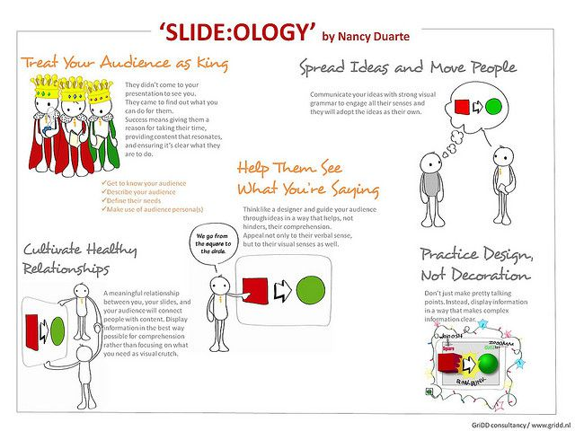 booksummary: slide:ology | greggs and storytelling, Powerpoint templates