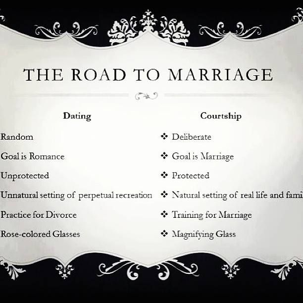 The Difference Between Dating and Marriage