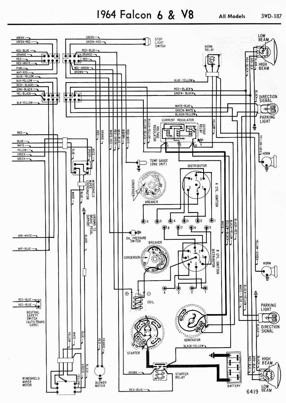 1964 ford falcon wiring diagram | wiring diagrams of 1964 ford 6 and v8  falcon all models part 2 .