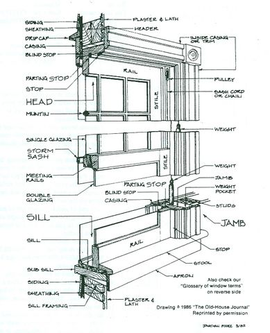 Window Diagram Builder Chick Construction Drawings Wood