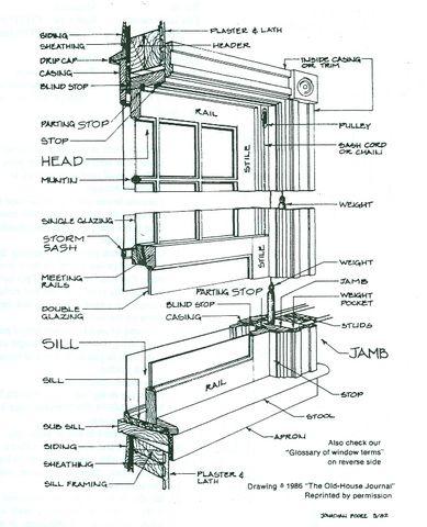 Window Diagram Design Like A Pro Wood Windows