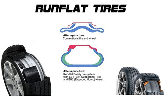 Run Flat Tires For Mini Sure They Re A Great Idea And They Work Too The Problem Lies In The Fact That They Are So Expensive An Run Flat Tire Car Tires