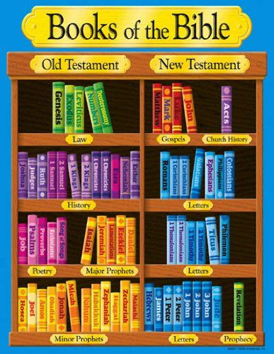 TREND ENTERPRISES INC. T-38702 BOOKS OF THE BIBLE LEARNING CHART ...