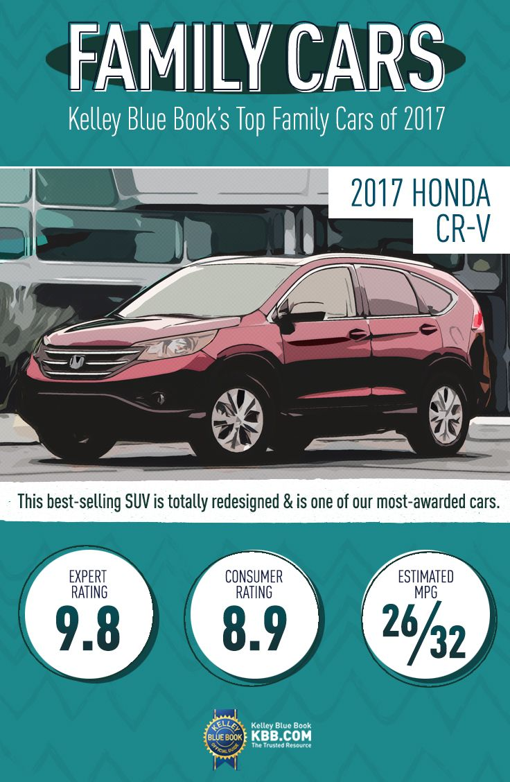 2017 honda crv with images best family cars honda cr