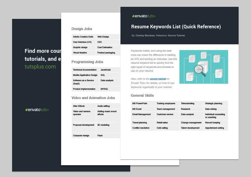 15+ Product marketing resume keywords inspirations