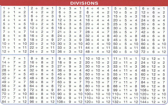 Enterprising image with division table printable