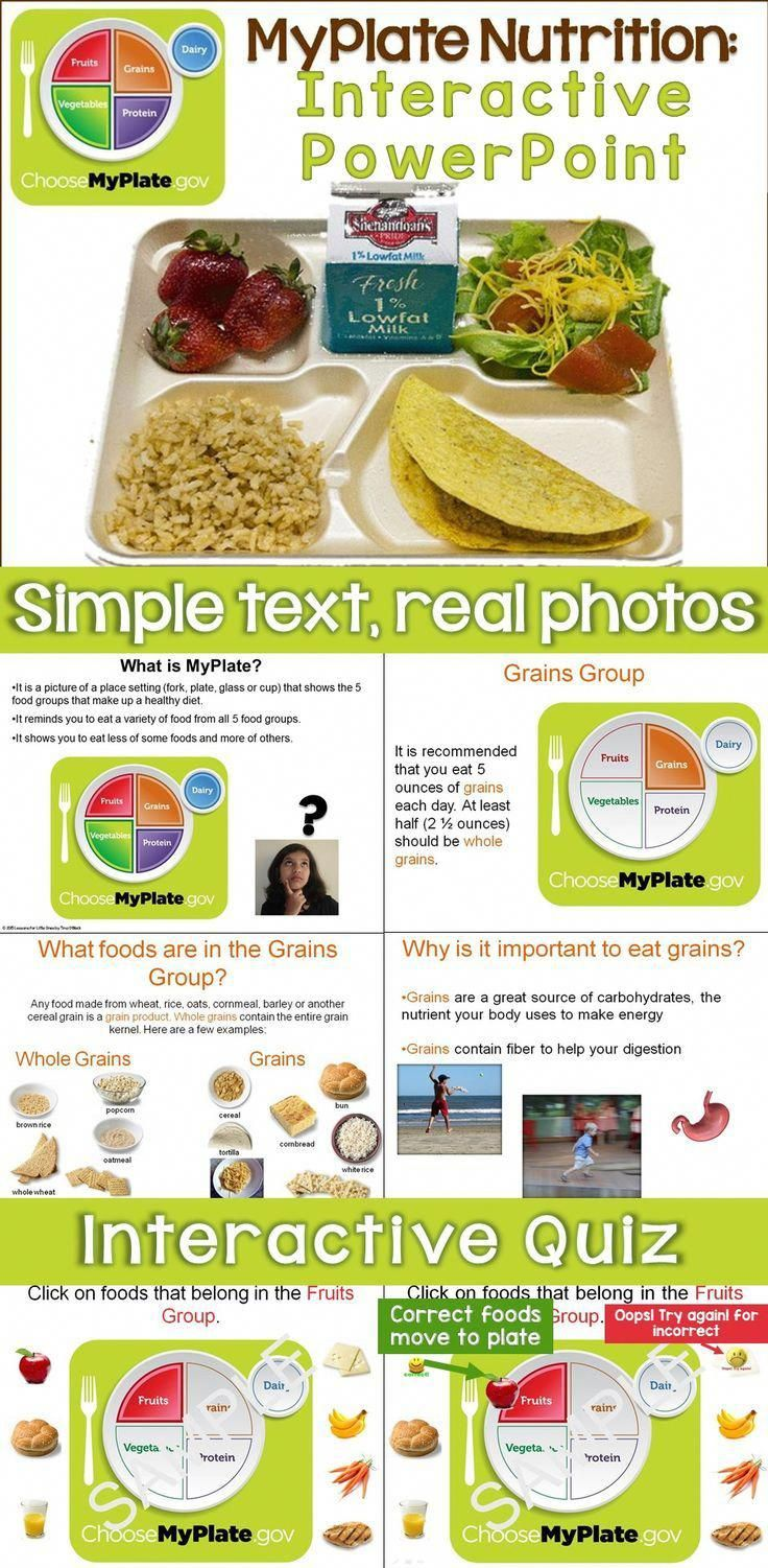 Interactive & engaging way to introduce MyPlate nutrition