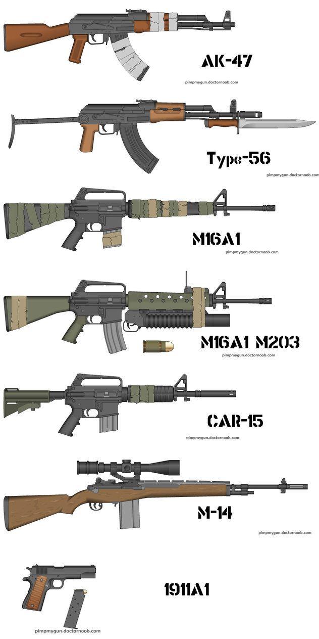 Armes Datant Du Viet Nam Arme Americaine Et Sovietique Dessin Militaire Armes Militaires Fusil