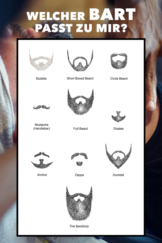 Männer Abc B Wie Bartträger Welcher Bart Passt Zu Mir