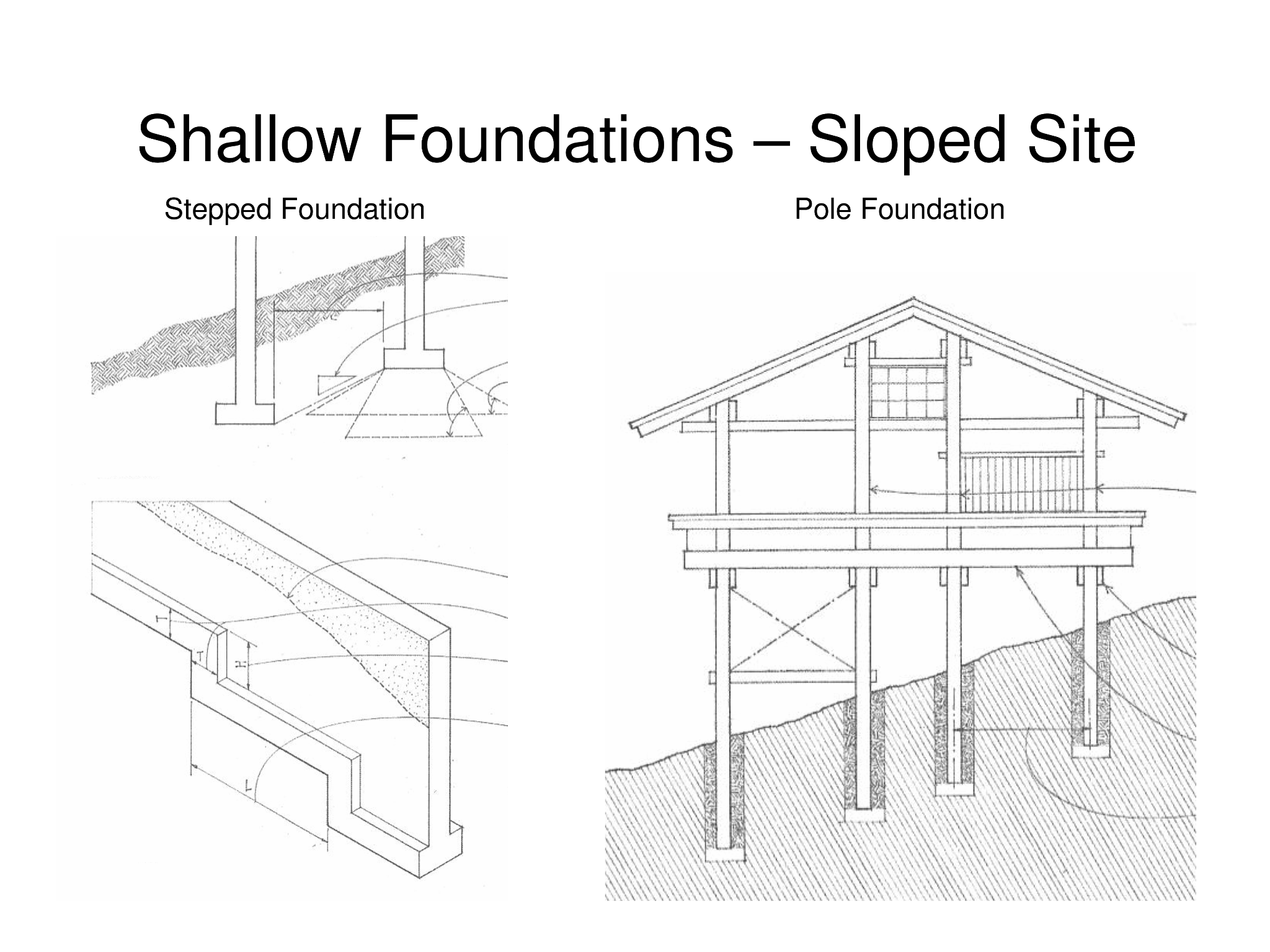 Sloped Site Foundations Stepped And Pole Soils And