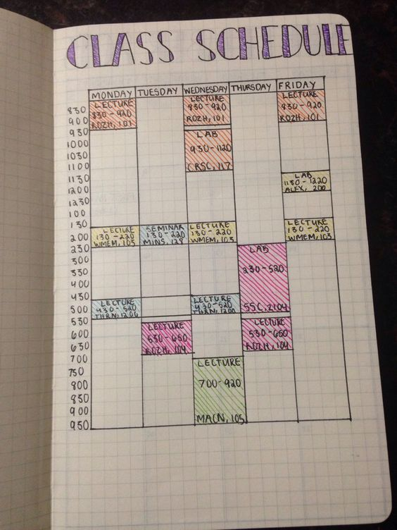 25 Bullet Journal Spread Ideas For Organizing Your Whole Life #collegedormroomideas
