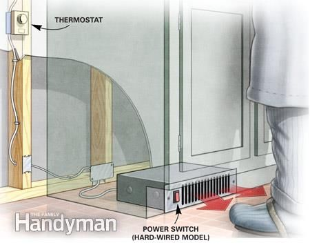 16 ways to warm up a cold room stair treads vanities - Kitchen cabinet toe kick options ...