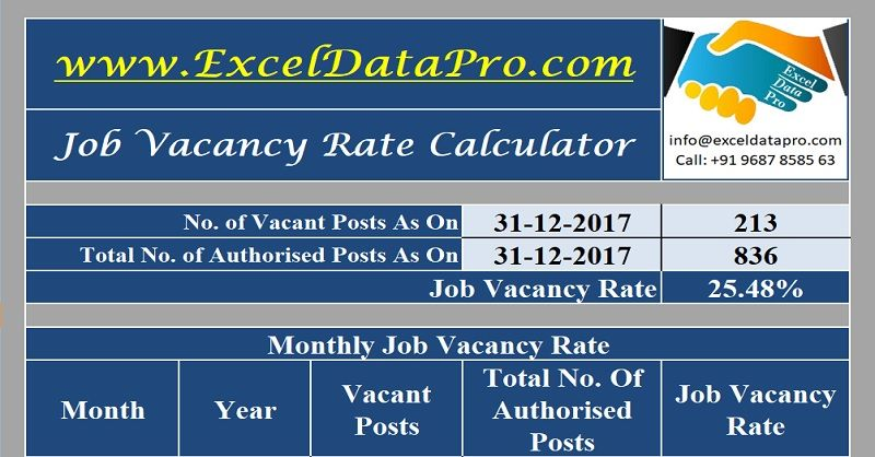 download job vacancy rate calculator excel template hr payroll