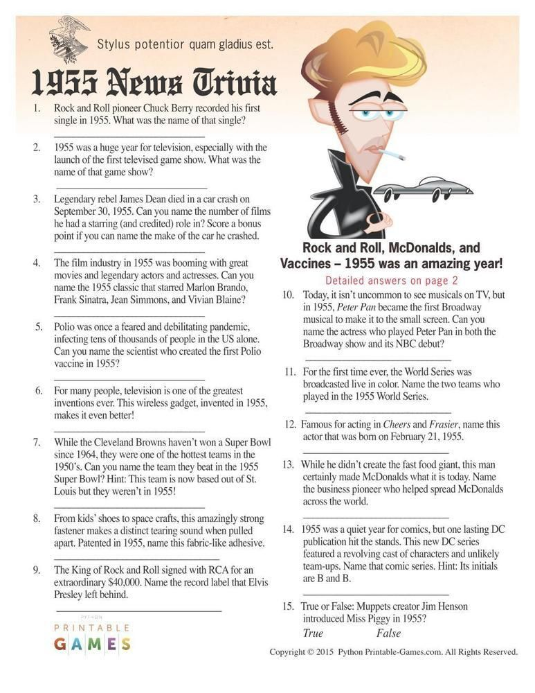 Trivia Of The Year News 1955 195