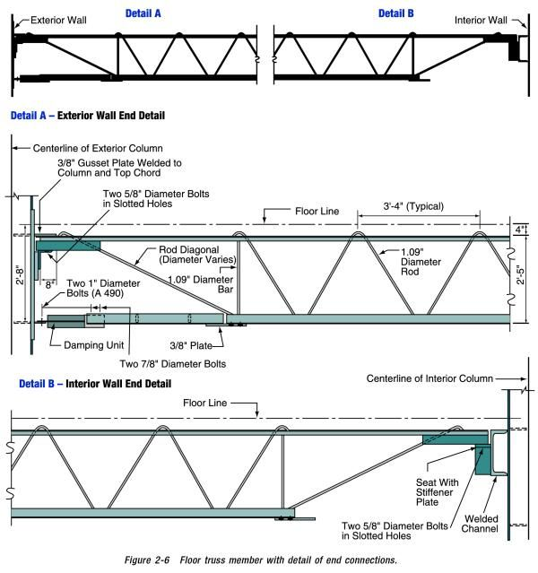 Chapter 2 The Wtc Report In 2020 Steel Trusses Roof Trusses Truss Structure