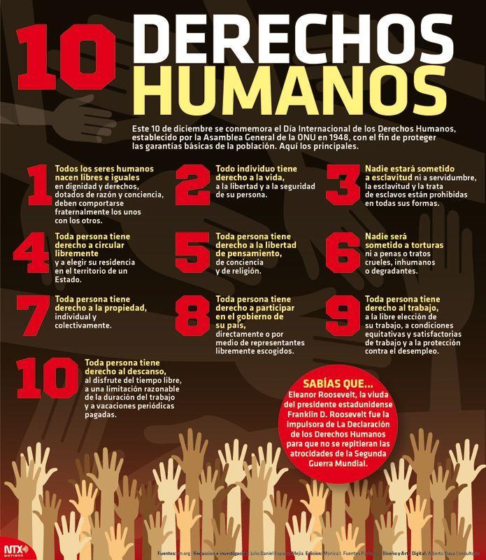 Derechos Humanos 10 Derechos Estudiantes De Derecho Derechos Humanos
