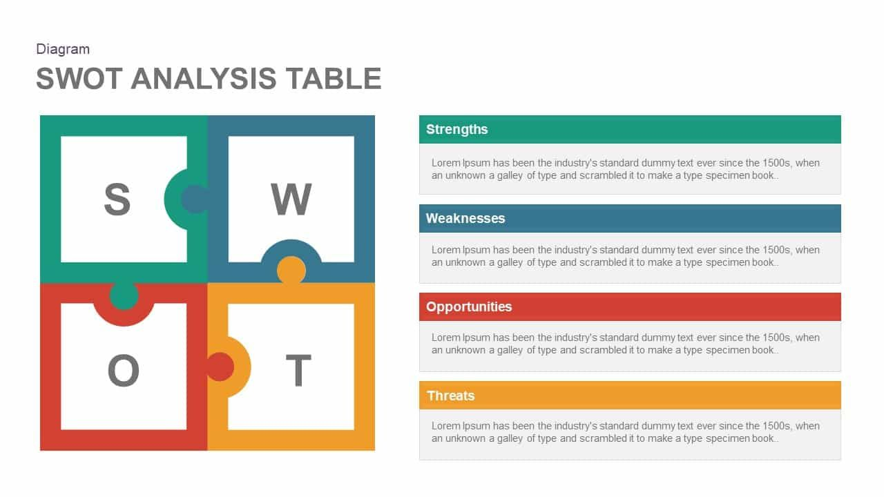 Swot Analysis Table Template For Powerpoint And Keynote Swot Analysis Table Powerpoint Template And Swot Analysis Template Powerpoint Templates Swot Analysis