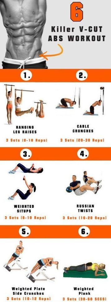 killer  cut abs workout hi everyone   dream to have today  will give you the world best ki also exercises pinterest and gym rh