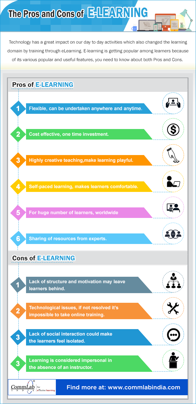 The Pros And Cons Of E Learning Infographic Elearning Learning Technology Elearning Infographics