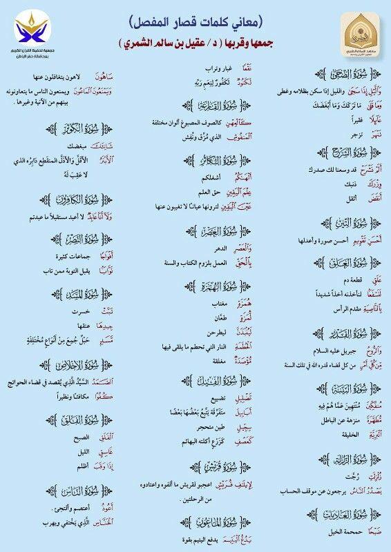معاني الكلمات Quran Tafseer Islam Facts Learn Quran