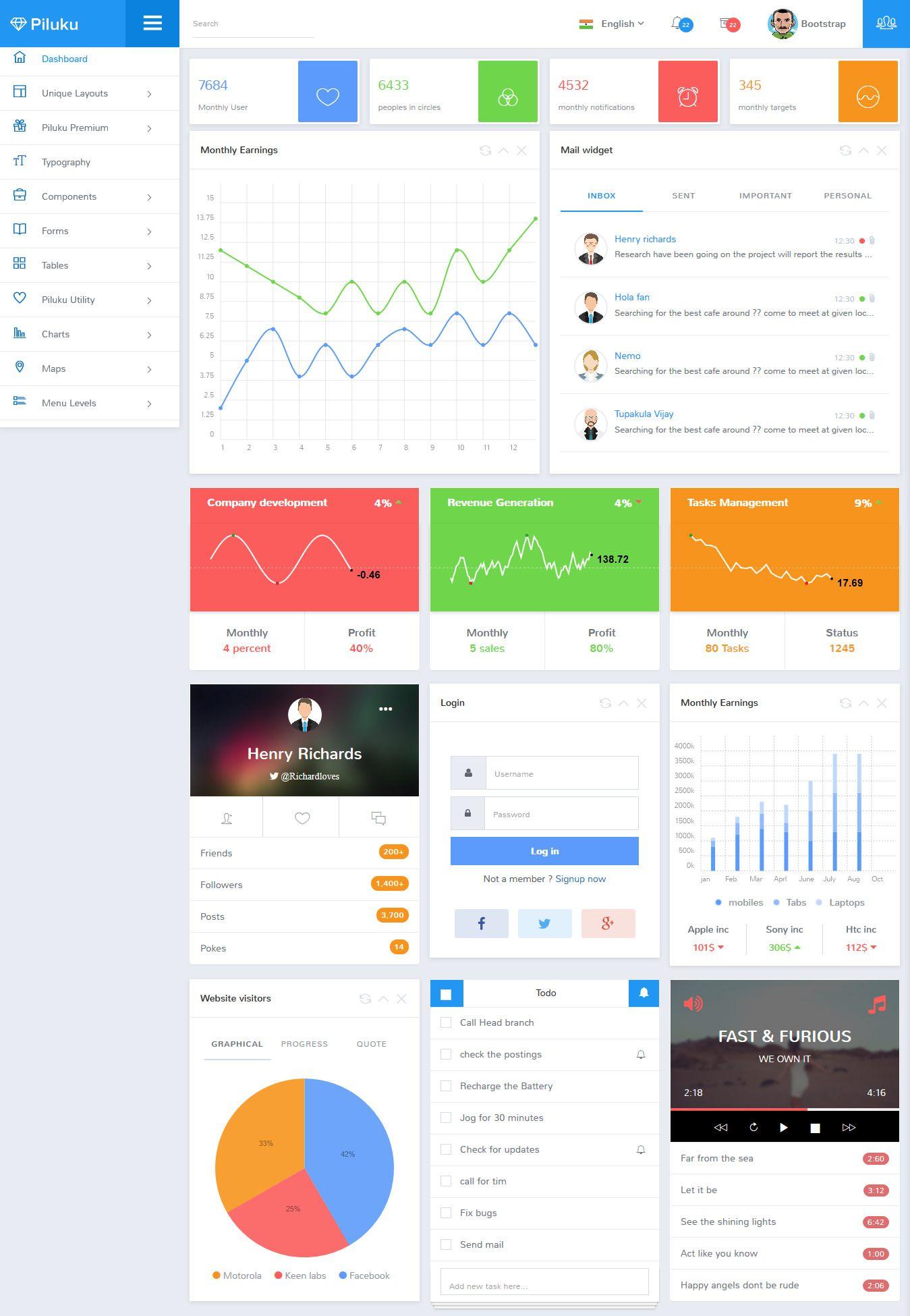 Piluku - Bootstrap Admin + AngularJS Admin Template | Pinterest