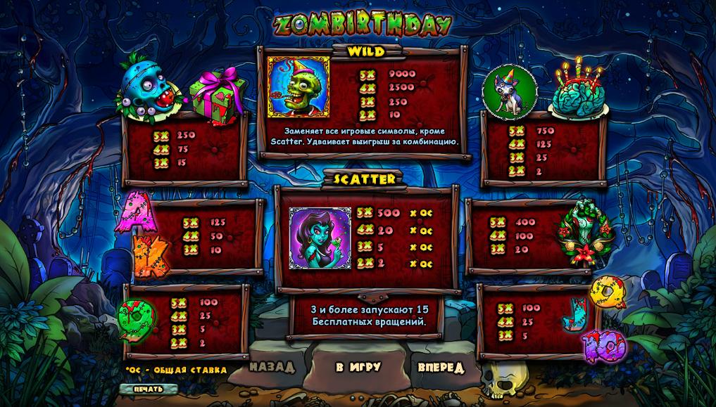 Игровой автомат zombirthday бесплатно Коломна