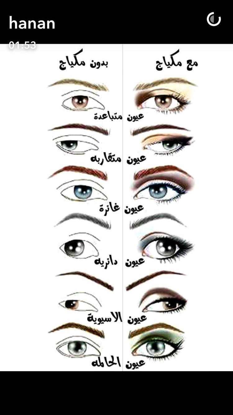 How To Put Eye Make Up On Different Eye Shapes Eye Makeup Skin Makeup Eye Make Up