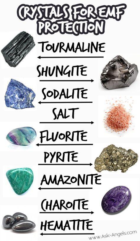 Magic Stone Karelia Crystal Health Mineral Supply Shungite Pendant,shungit