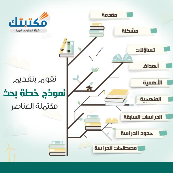 عناصر خطة بحث مميزة Service Shopping Map