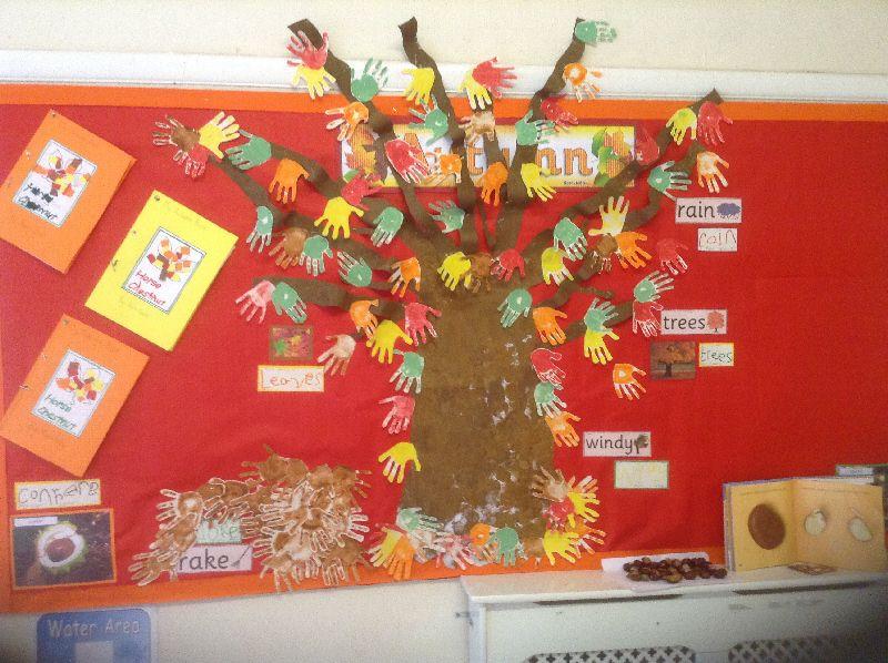 Tema hösten. Ett träd, grenar och det som hör hösten till. Autumn och tree från sparklebox.