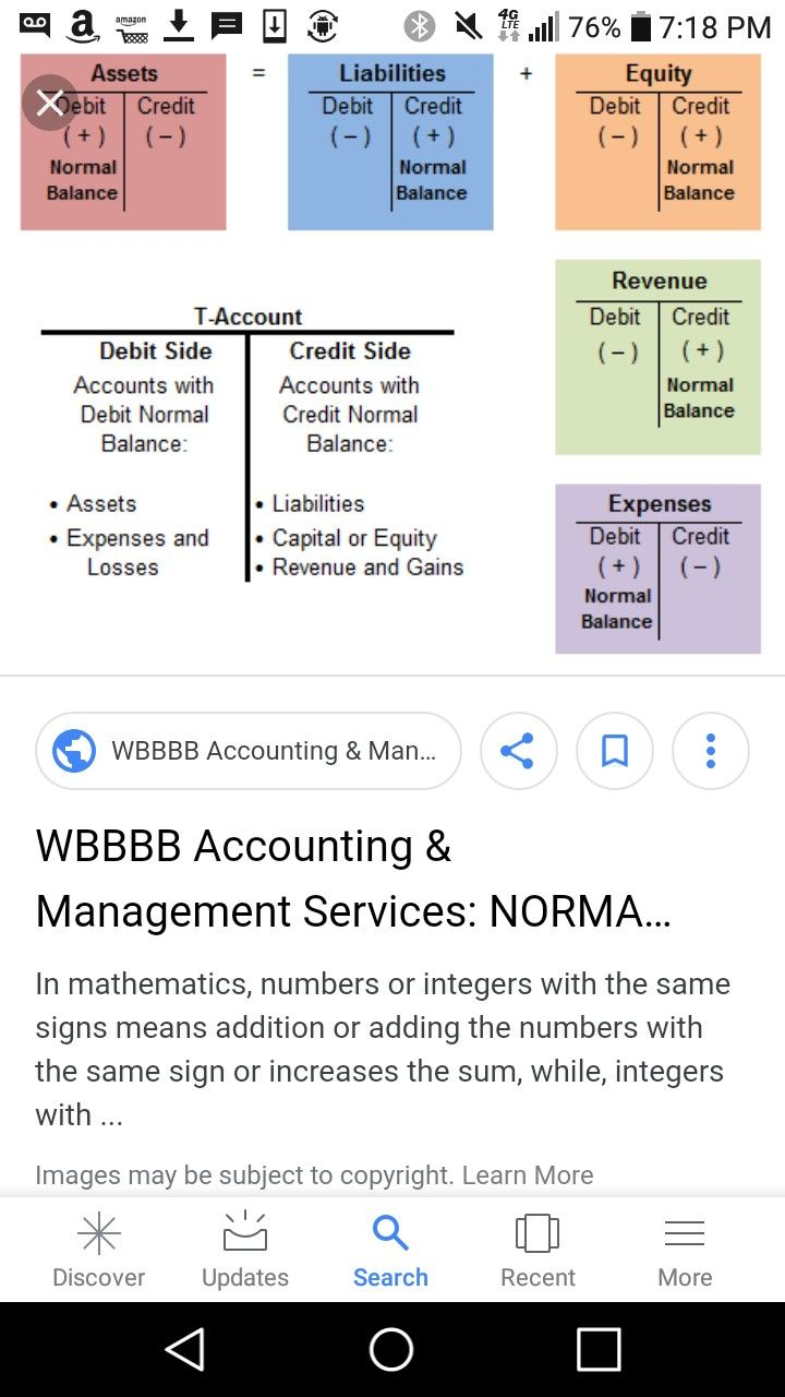 Pin by cromero on accounting accounting debit equity