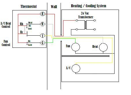 Basic Thermostat Wiring Diagram House wiring, Home