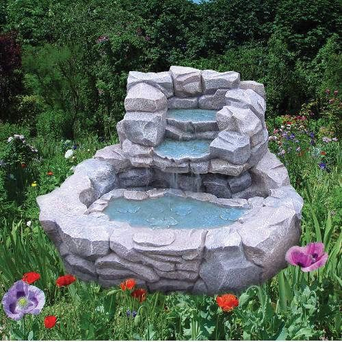 Landscaping Ponds And Waterfalls: Water Features In The Garden