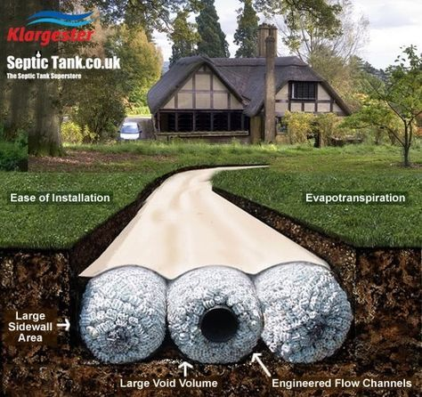 No gravel last 120 years the septic tank soakaway www for Build a septic tank
