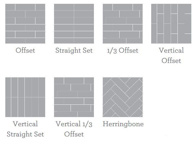 Pattern Potential Subway Backsplash Tile Subway Backsplash Tile Backsplash Backsplash Patterns