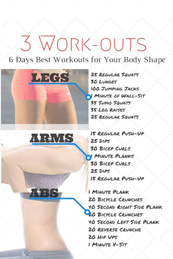ABS workout through force   Musculation abdos, Fitness et