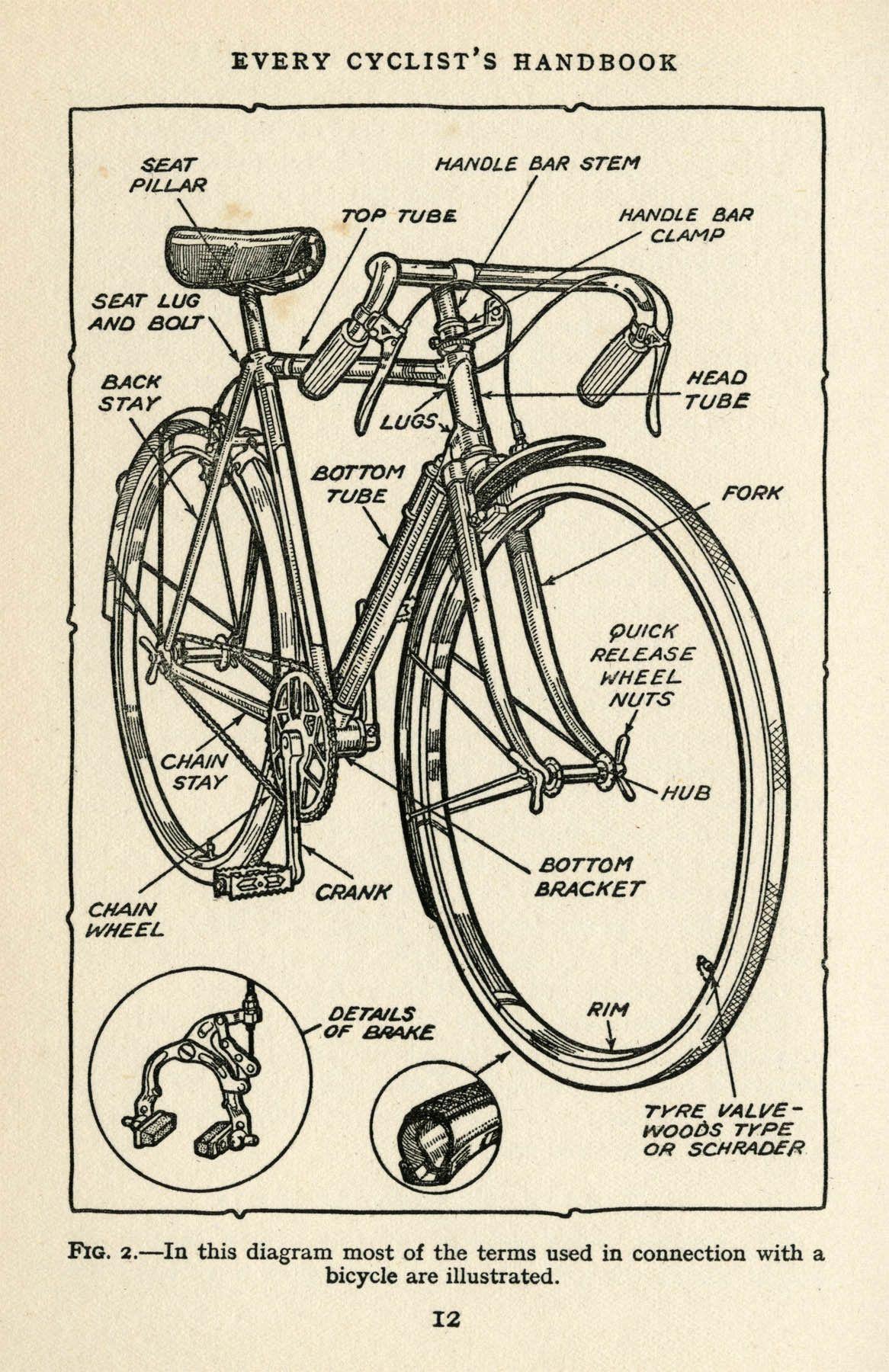 Lylaandblu Every Cyclist S Handbook Ideias Para Desenho
