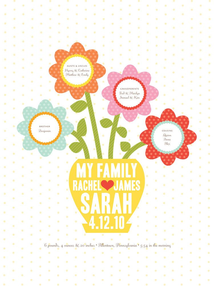 Family tree print with flower pot, CUSTOM, LARGE | Family trees ...