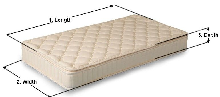 Replacement Rv Mattress The Ultimate Guide To Rv Mattresses 2020 Rv Mattress Mattress Camper Mattress