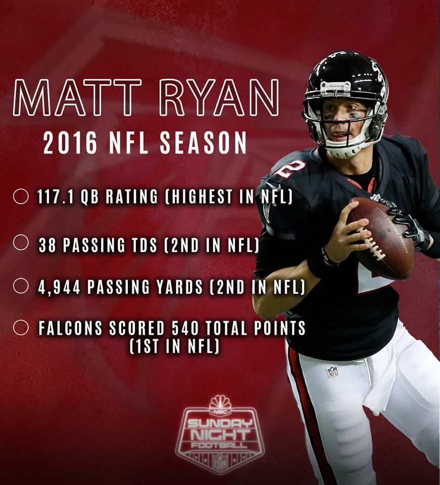 Matt Ryan And The Atlanta Falcons Continue Their Hot Streak Into The Playoffs With Images Atlanta Falcons Football Atlanta Falcons Atlanta Falcons Memes